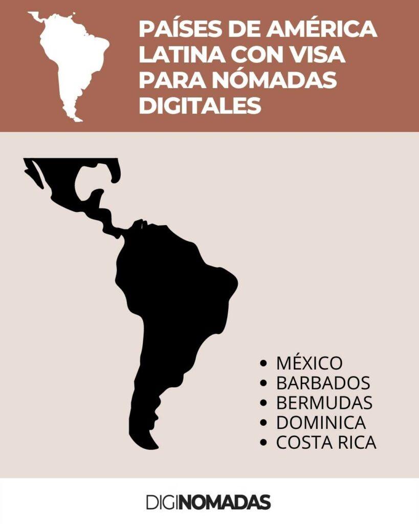 PAÍSES DE CENTROAMÉRICA Y AMÉRICA DEL SUR CON VISA PARA NÓMADAS DIGITALES