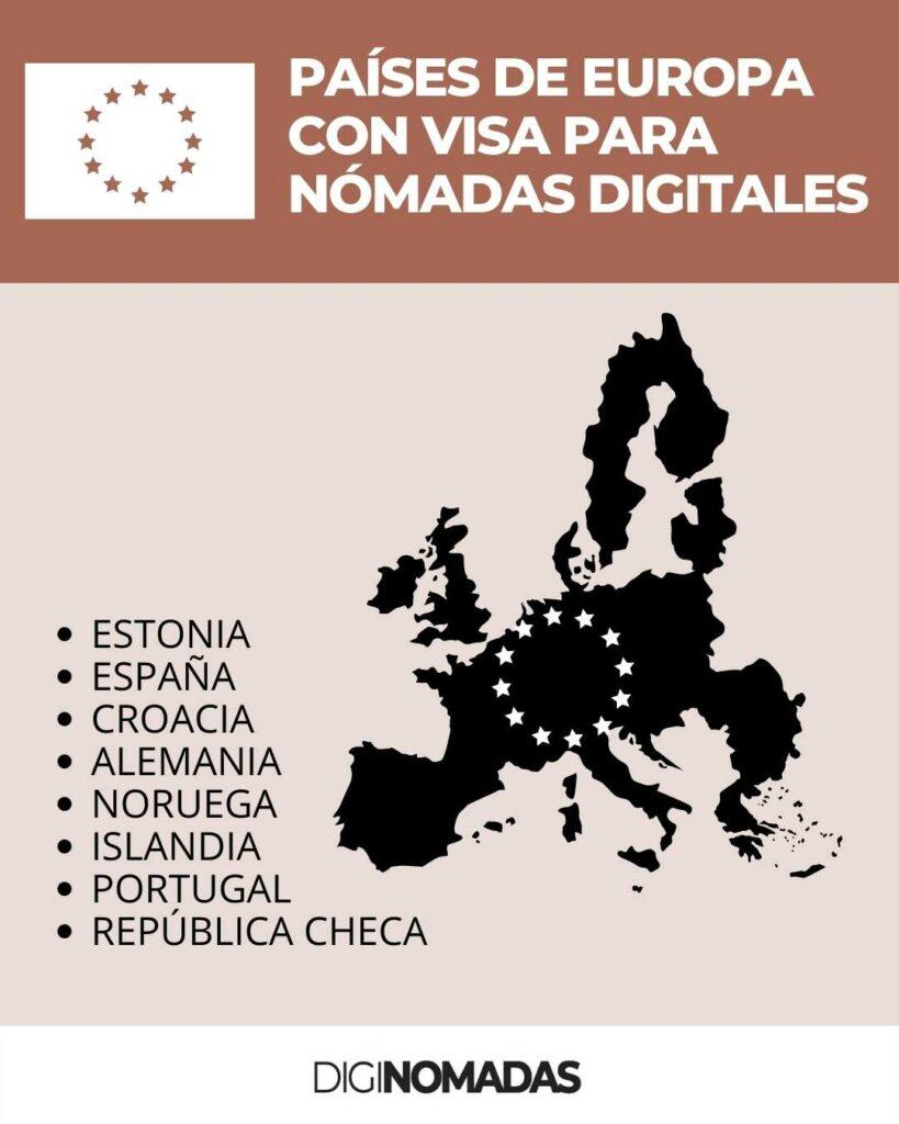 PAÍSES DE EUROPA CON VISA PARA NÓMADAS DIGITALES