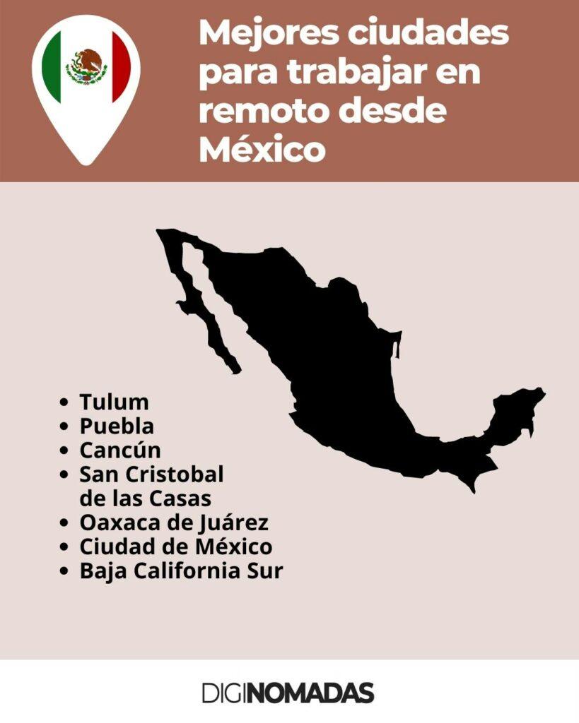 Mejores ciudades para trabajar en remoto desde  México
