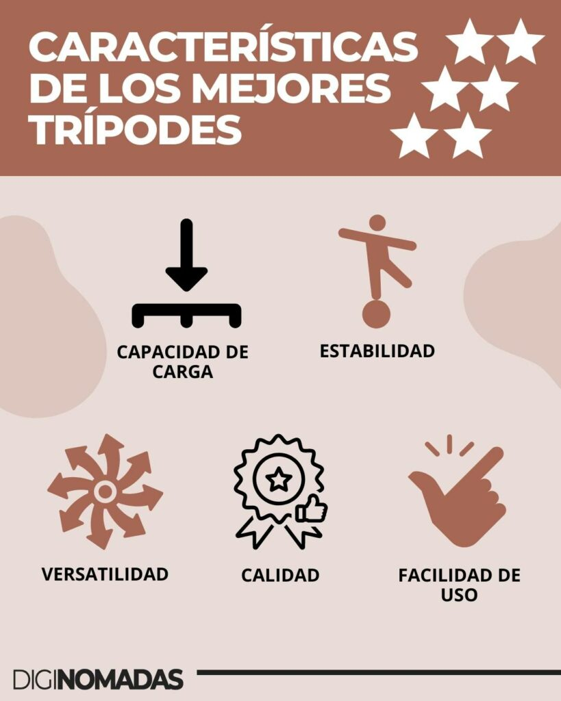 CARACTERÍSTICAS DE LOS MEJORES TRIPODES