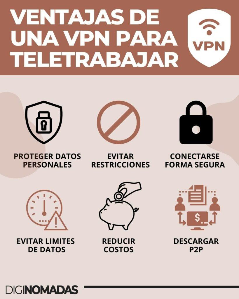 CÓMO ELEGIR UNA VPN PARA TELETRABAJAR (2)