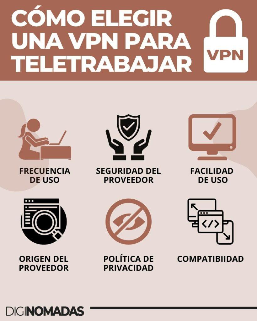 CÓMO ELEGIR UNA VPN PARA TELETRABAJAR